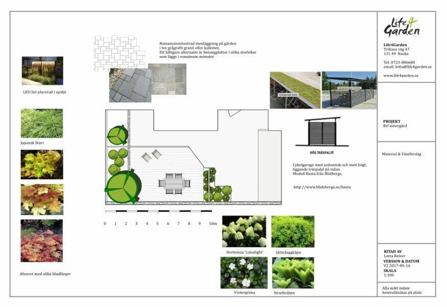 Trädgårdsdesign-innergard-stockholm
